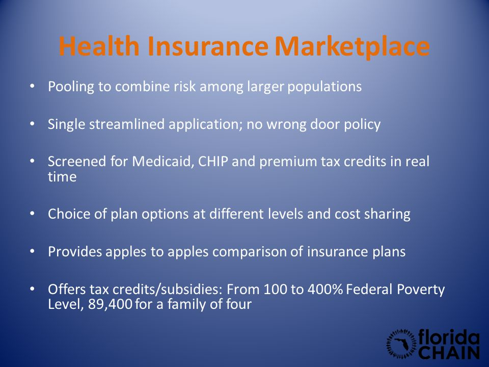 Health Insurance Marketplace Pooling to combine risk among larger populations Single streamlined application; no wrong door policy Screened for Medicaid, CHIP and premium tax credits in real time Choice of plan options at different levels and cost sharing Provides apples to apples comparison of insurance plans Offers tax credits/subsidies: From 100 to 400% Federal Poverty Level, 89,400 for a family of four