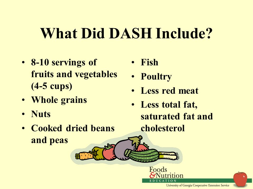What Did DASH Include.