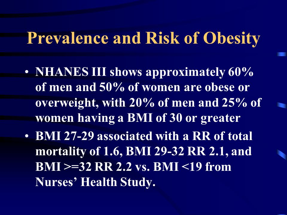 Prevalence and Risk of Obesity NHANES III shows approximately 60% of men and 50% of women are obese or overweight, with 20% of men and 25% of women having a BMI of 30 or greater BMI associated with a RR of total mortality of 1.6, BMI RR 2.1, and BMI >=32 RR 2.2 vs.