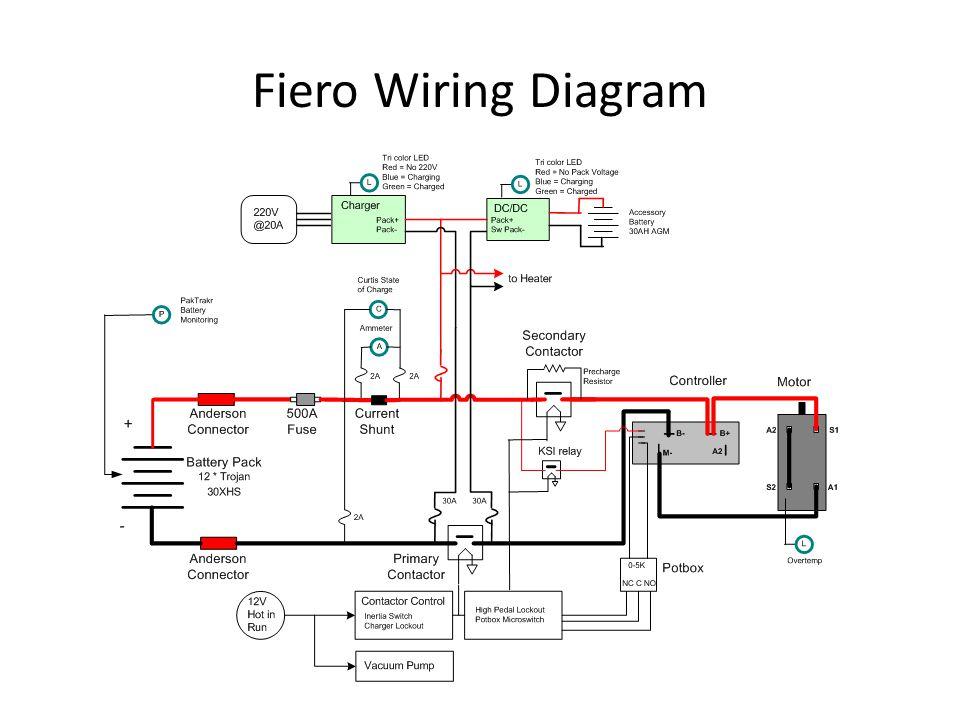 fiero wiring diagram fiero image wiring diagram pontiac fiero wiring diagram pontiac get image about wiring on fiero wiring diagram