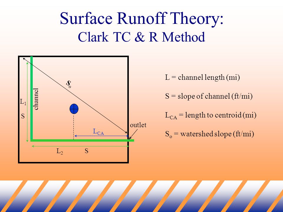 Surface Runoff Theory: Clark TC & R Method L CA L1L1 L2L2 channel SoSo S S outlet L = channel length (mi) S = slope of channel (ft/mi) L CA = length to centroid (mi) S o = watershed slope (ft/mi)