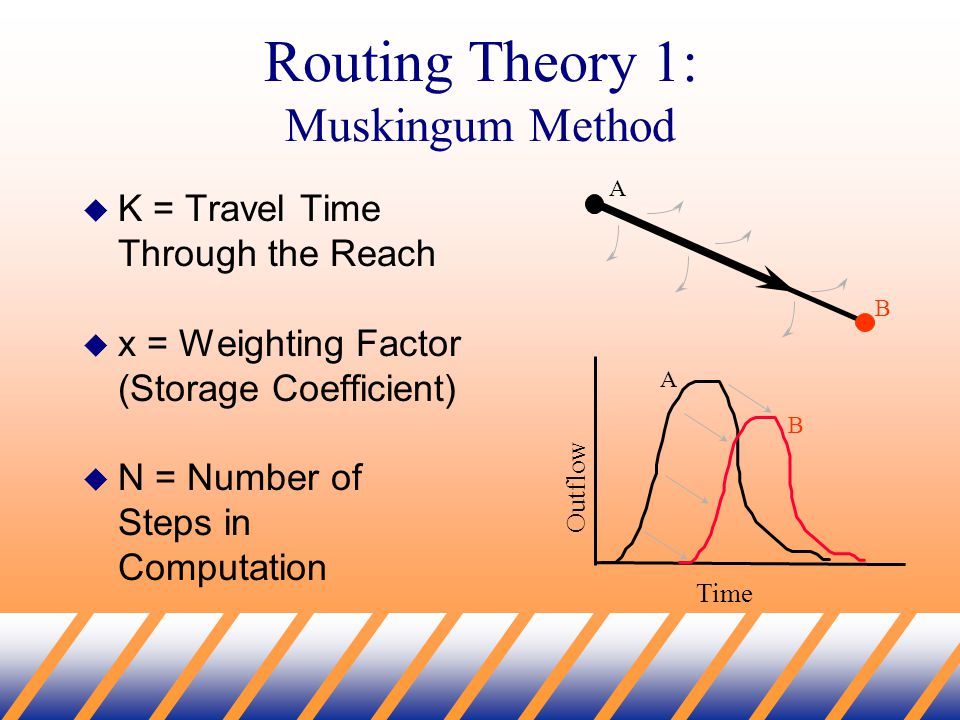 Routing Theory 1: Muskingum Method  K = Travel Time Through the Reach  x = Weighting Factor (Storage Coefficient)  N = Number of Steps in Computation Outflow Time A B A B