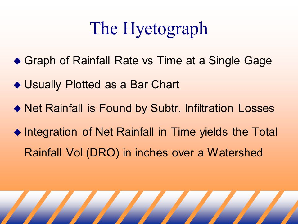 The Hyetograph  Graph of Rainfall Rate vs Time at a Single Gage  Usually Plotted as a Bar Chart  Net Rainfall is Found by Subtr.