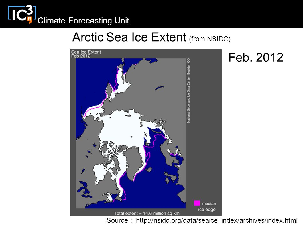 Climate Forecasting Unit Source :   Arctic Sea Ice Extent (from NSIDC) Feb.