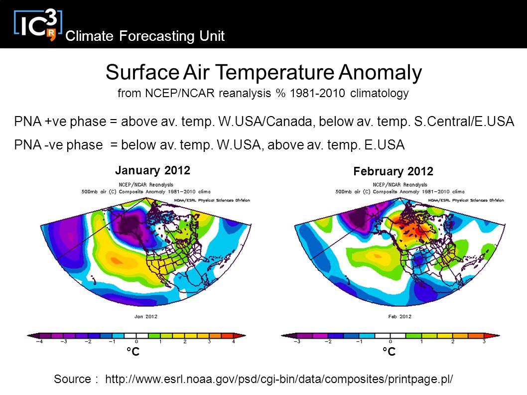 Climate Forecasting Unit Surface Air Temperature Anomaly from NCEP/NCAR reanalysis % climatology Source :   °C February 2012 January 2012 PNA +ve phase = above av.