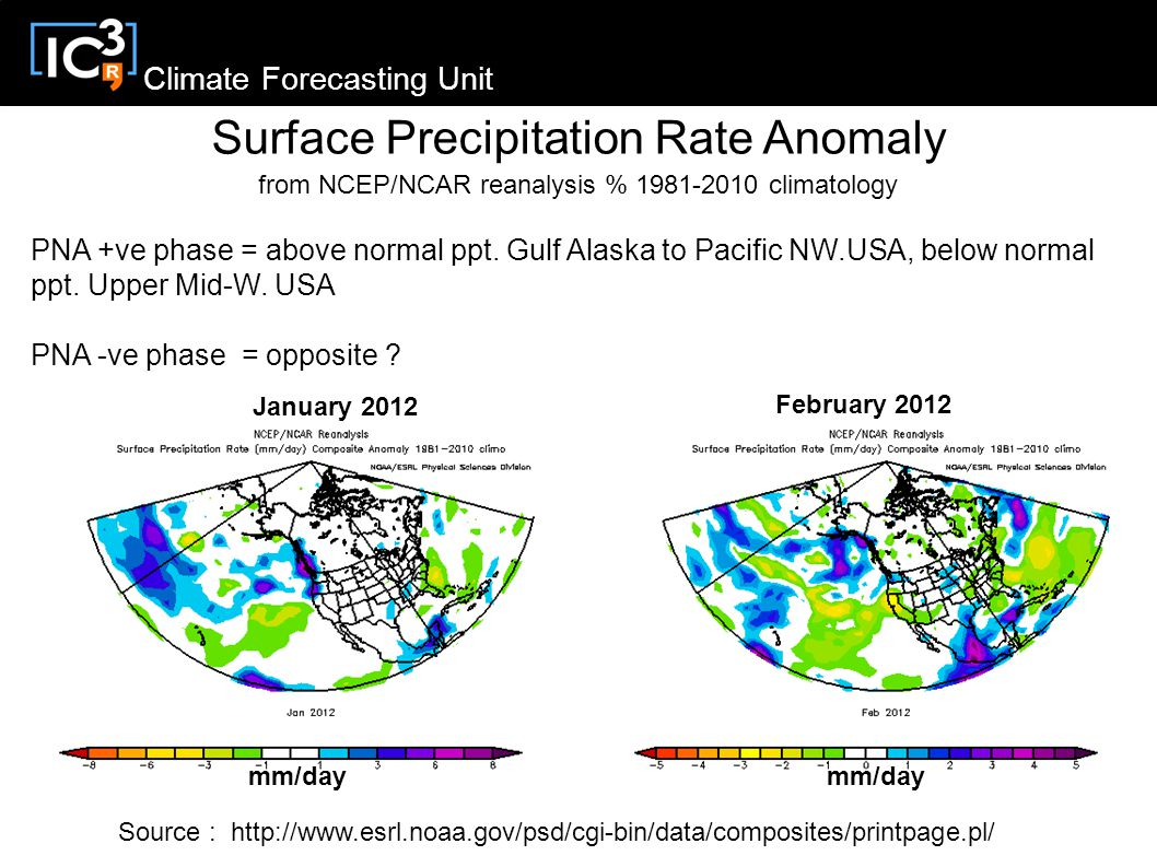 Climate Forecasting Unit Source :   mm/day Surface Precipitation Rate Anomaly from NCEP/NCAR reanalysis % climatology February 2012 January 2012 PNA +ve phase = above normal ppt.