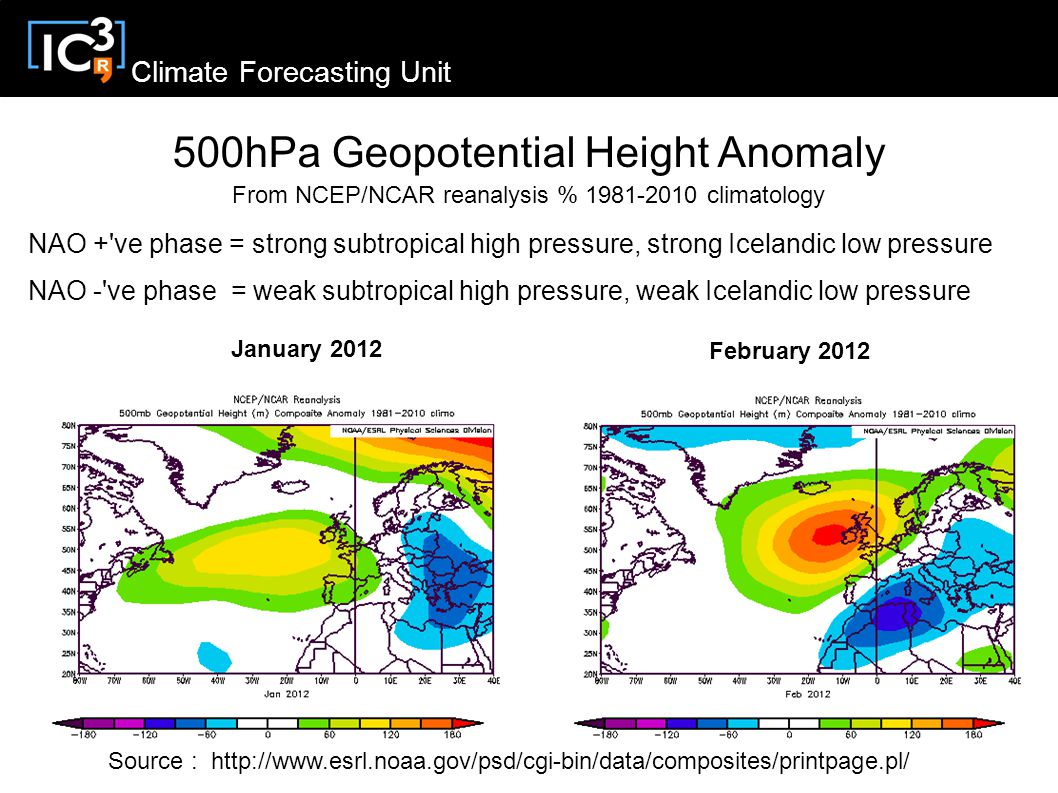 Climate Forecasting Unit February hPa Geopotential Height Anomaly From NCEP/NCAR reanalysis % climatology Source :   January 2012 NAO + ve phase = strong subtropical high pressure, strong Icelandic low pressure NAO - ve phase = weak subtropical high pressure, weak Icelandic low pressure
