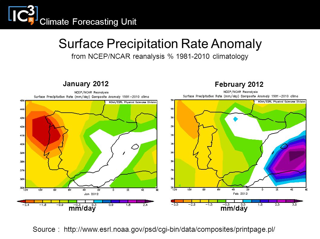 Climate Forecasting Unit Surface Precipitation Rate Anomaly from NCEP/NCAR reanalysis % climatology January 2012 February 2012 Source :   mm/day