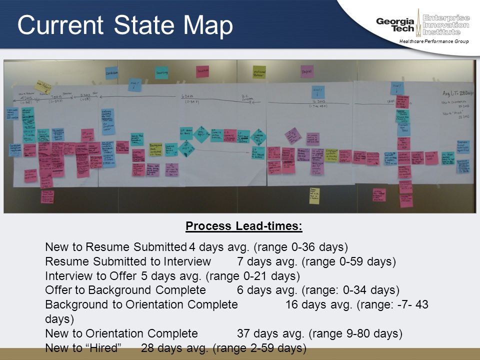 Healthcare Performance Group Current State Map Process Lead-times: New to Resume Submitted4 days avg.