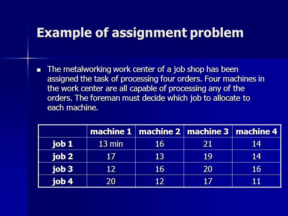 Assignment problem solver