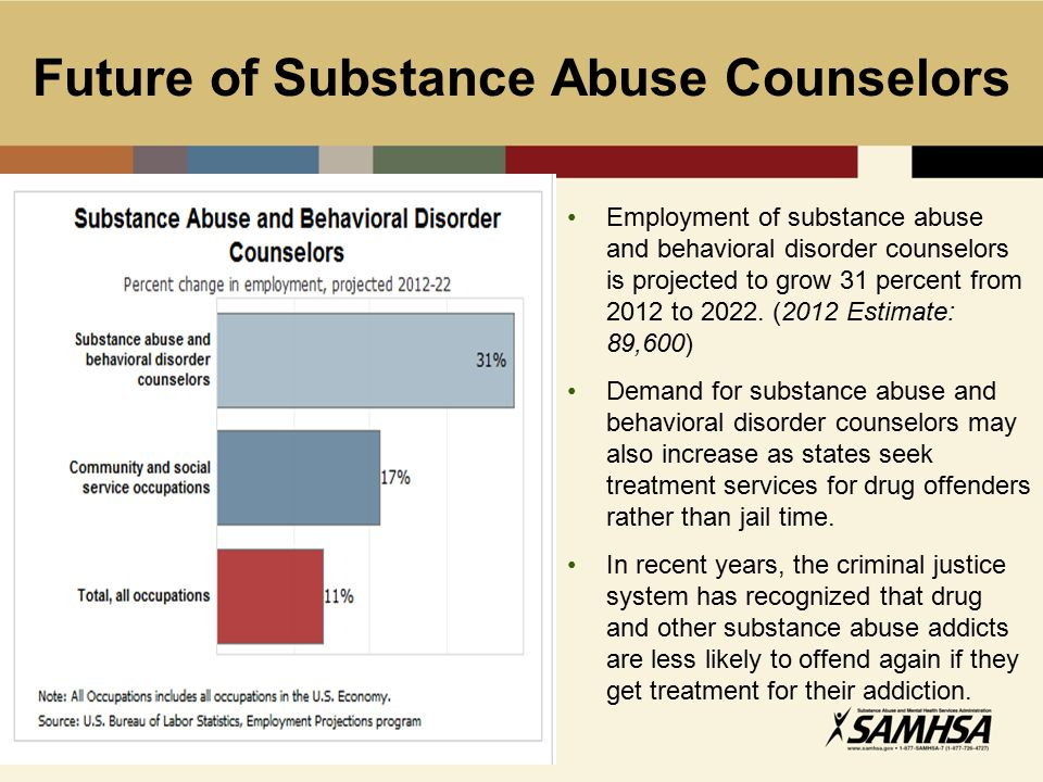 substance abused disorder Drug addiction is a chronic disease characterized by drug seeking and use that is compulsive, or difficult to control, despite harmful consequences brain changes that occur over time with drug use challenge an addicted person's self-control and interfere with their ability to resist intense urges to take drugs.