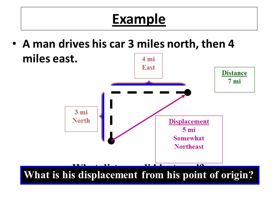 Worksheets Distance And Displacement Worksheet With Answers motion in one dimension 2 1 displacement and velocity ppt download example a man drives his car 3 miles north then 4 east what
