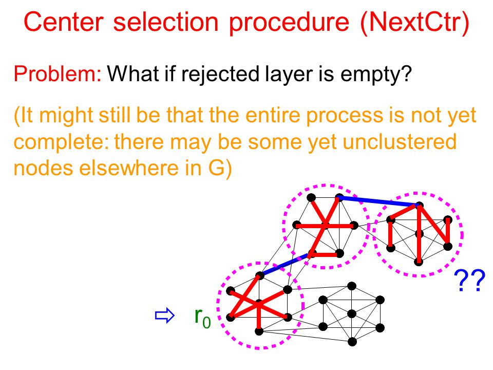 Center selection procedure (NextCtr) Problem: What if rejected layer is empty.