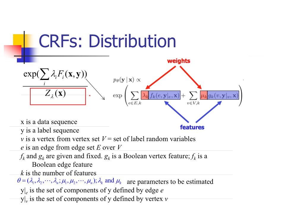 CRFs: Distribution