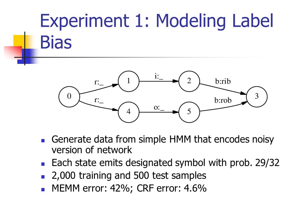 Experiment 1: Modeling Label Bias Generate data from simple HMM that encodes noisy version of network Each state emits designated symbol with prob.