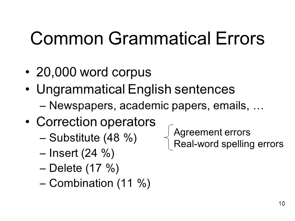 10 Common Grammatical Errors 20,000 word corpus Ungrammatical English sentences –Newspapers, academic papers,  s, … Correction operators –Substitute (48 %) –Insert (24 %) –Delete (17 %) –Combination (11 %) Agreement errors Real-word spelling errors