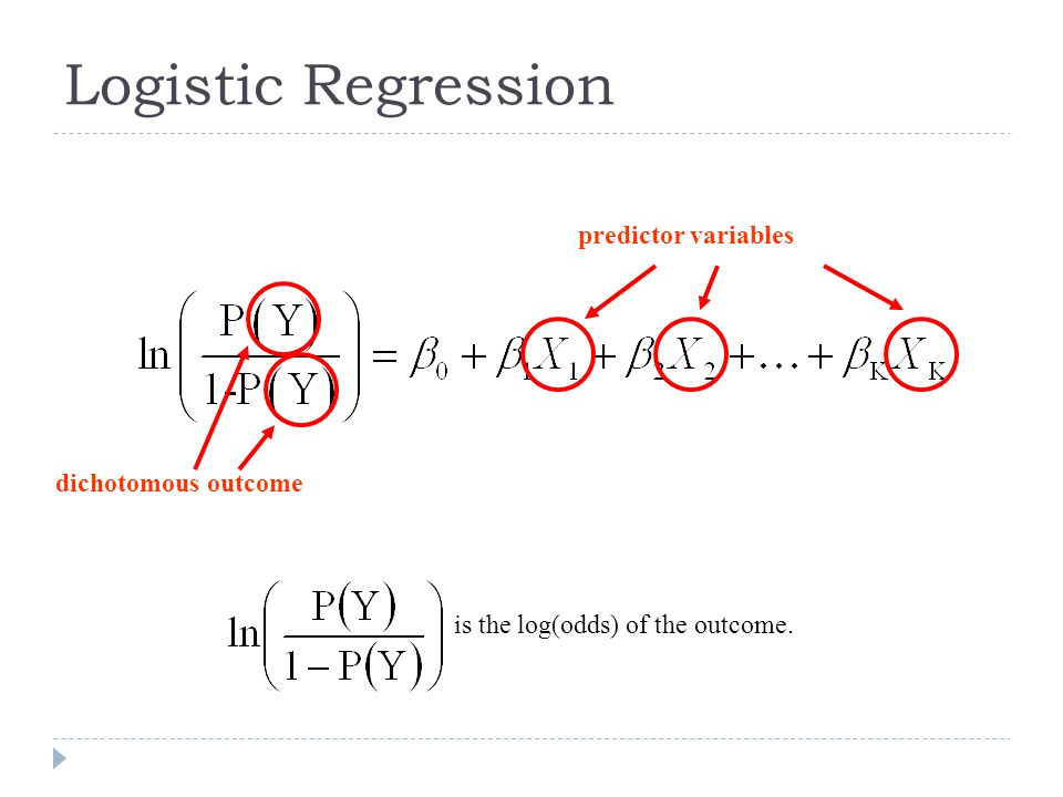 Logistic Regression predictor variables is the log(odds) of the outcome. dichotomous outcome