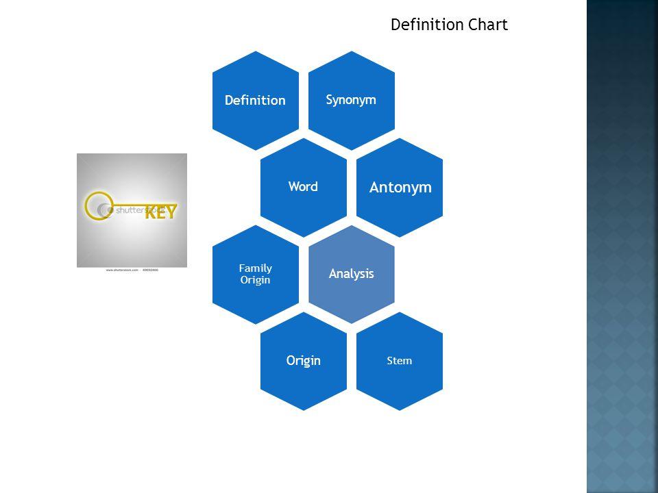 Jillian perry a dictionary word synonym synonym chart ppt download 4 synonym definition word antonym analysis family origin origin stem definition chart ccuart Choice Image