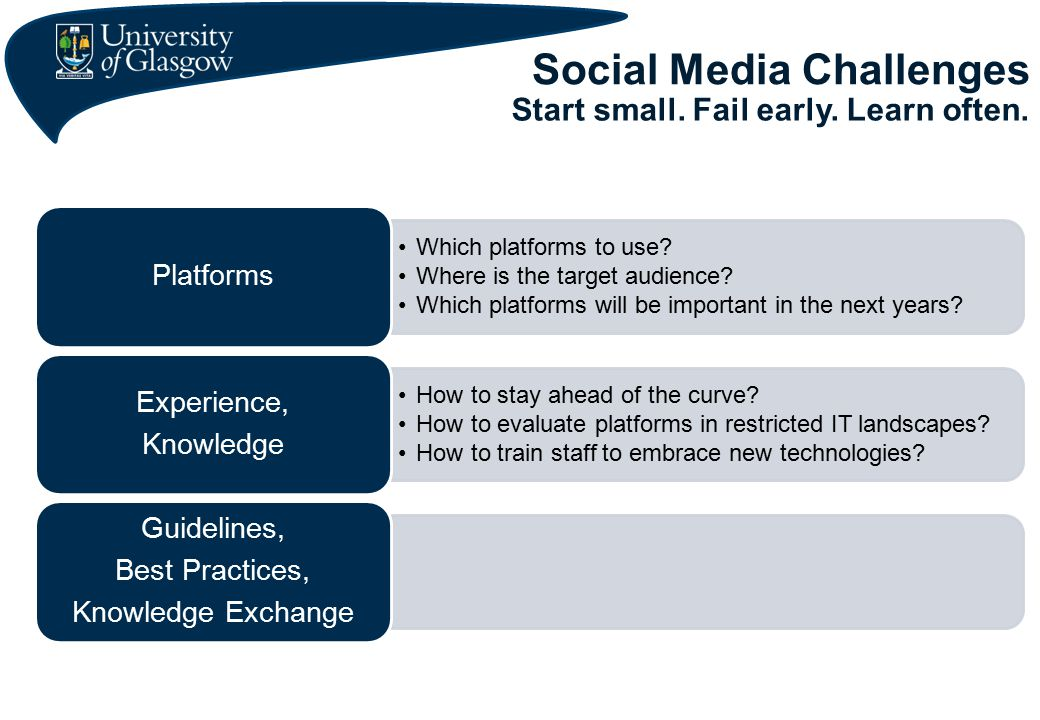 Social Media Challenges Start small. Fail early. Learn often.
