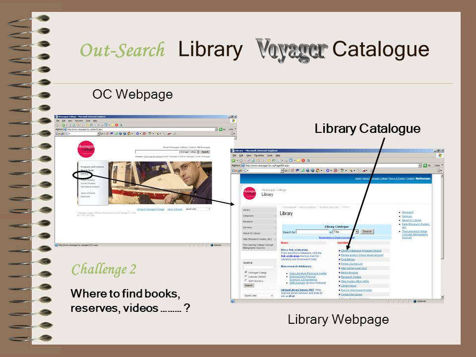 Out-Search Library Catalogue Library Catalogue OC Webpage Library Webpage Challenge 2 Where to find books, reserves, videos ………