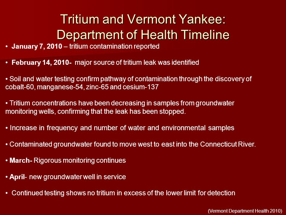 Tritium and Vermont Yankee: Department of Health Timeline January 7, 2010 – tritium contamination reported February 14, major source of tritium leak was identified Soil and water testing confirm pathway of contamination through the discovery of cobalt-60, manganese-54, zinc-65 and cesium-137 Tritium concentrations have been decreasing in samples from groundwater monitoring wells, confirming that the leak has been stopped.