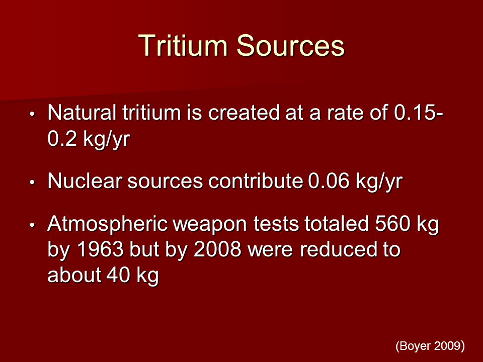 Tritium Sources Natural tritium is created at a rate of kg/yr Natural tritium is created at a rate of kg/yr Nuclear sources contribute 0.06 kg/yr Nuclear sources contribute 0.06 kg/yr Atmospheric weapon tests totaled 560 kg by 1963 but by 2008 were reduced to about 40 kg Atmospheric weapon tests totaled 560 kg by 1963 but by 2008 were reduced to about 40 kg (Boyer 2009 )