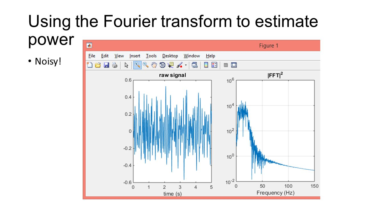 Using the Fourier transform to estimate power Noisy!
