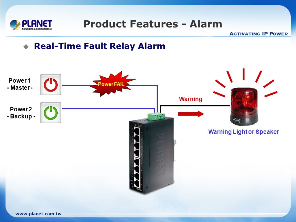  Real-Time Fault Relay Alarm Product Features - Alarm Power 1 - Master - Power 2 - Backup - Power FAIL Warning Warning Light or Speaker
