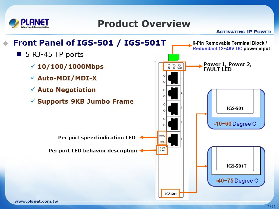 7 / 24 Product Overview  Front Panel of IGS-501 / IGS-501T 5 RJ-45 TP ports 10/100/1000Mbps Auto-MDI/MDI-X Auto Negotiation Supports 9KB Jumbo Frame Power 1, Power 2, FAULT LED Per port speed indication LED Per port LED behavior description 6-Pin Removable Terminal Block / Redundant 12~48V DC power input -10~60 Degree C -40~75 Degree C