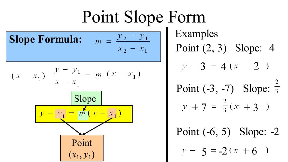 2-4 More Linear Equations Point Slope Form Objective: I can write ...