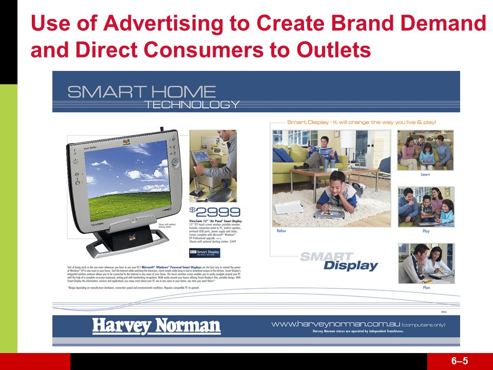 6–56–5 Use of Advertising to Create Brand Demand and Direct Consumers to Outlets