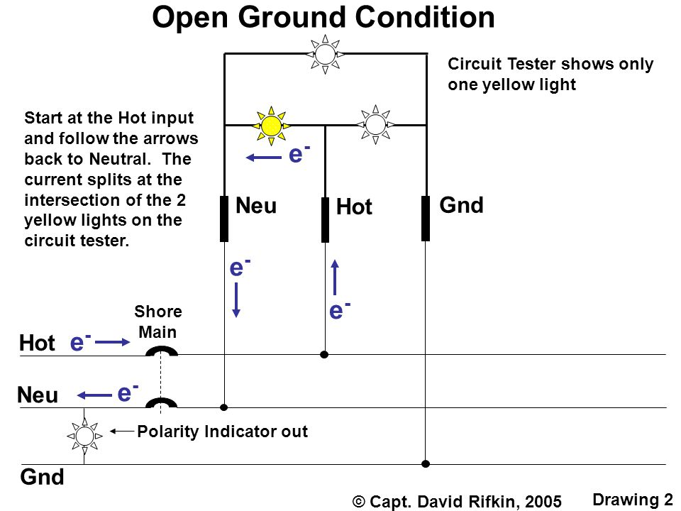 Circuit Tester Explanation How does it work? Capt. David Rifkin ...