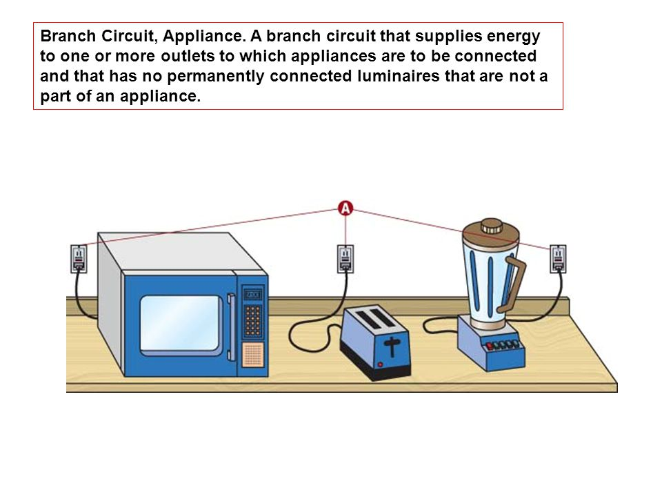 Branch Circuit, Appliance.
