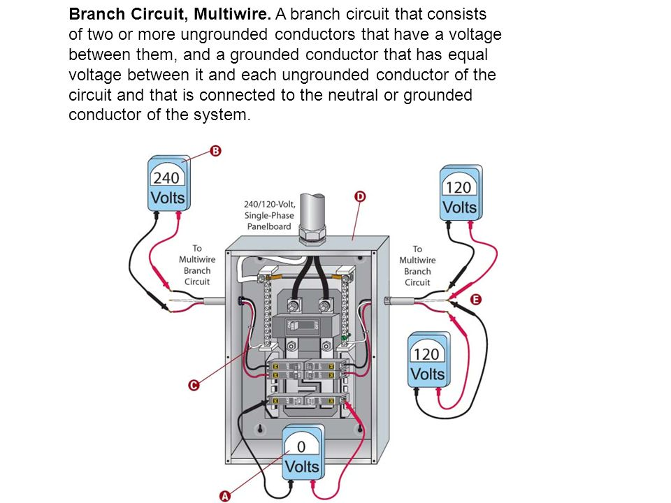Branch Circuit, Multiwire.