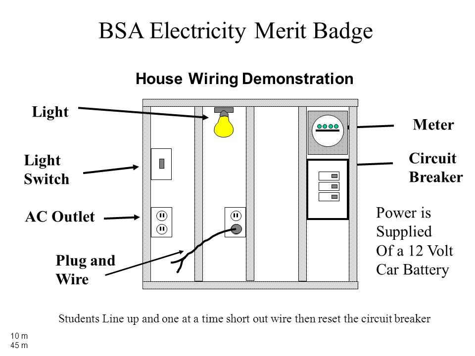 18 bsa electricity merit badge house wiring demonstration meter circuit breaker light switch ac outlet plug