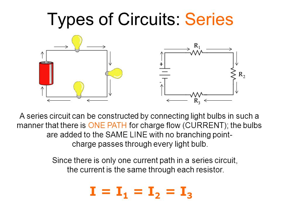 Series Circuits. Schematic Circuit Diagrams There are many different ...