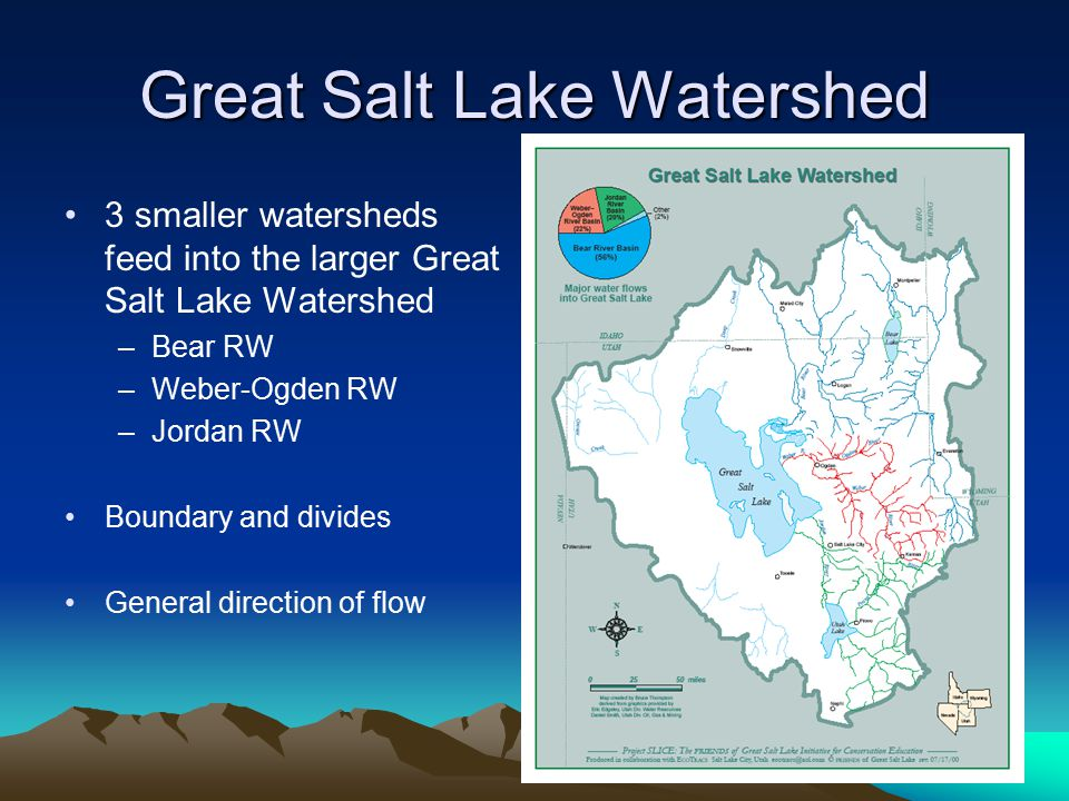 Great Salt Lake Watershed 3 smaller watersheds feed into the larger Great Salt Lake Watershed –Bear RW –Weber-Ogden RW –Jordan RW Boundary and divides General direction of flow