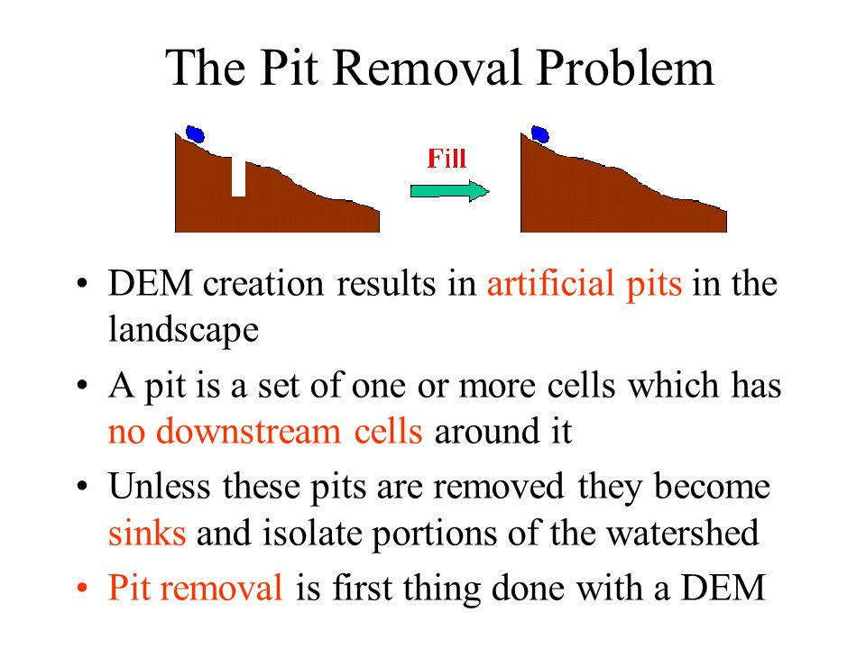 The Pit Removal Problem DEM creation results in artificial pits in the landscape A pit is a set of one or more cells which has no downstream cells around it Unless these pits are removed they become sinks and isolate portions of the watershed Pit removal is first thing done with a DEM