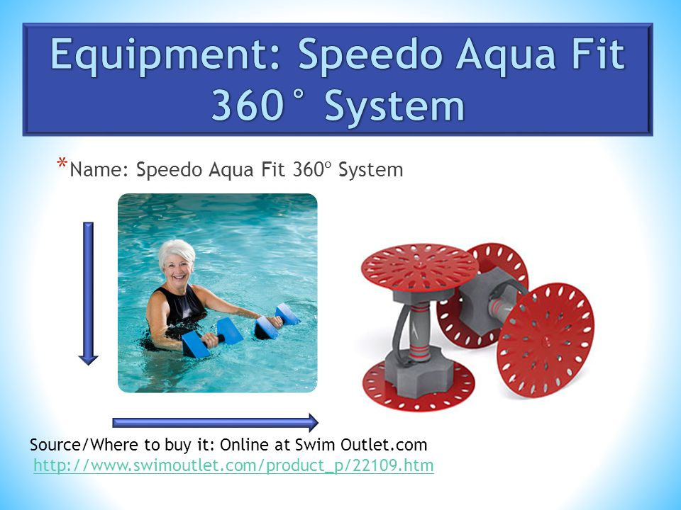 * Name: Speedo Aqua Fit 360º System Source/Where to buy it: Online at Swim Outlet.com