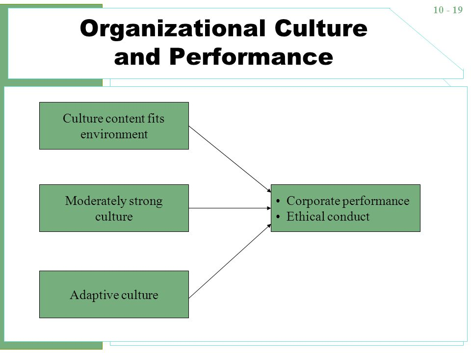 organizational culture of tim hortons This automatically aligns the tim hortons brand to canadian hockey culture and attridge drive tim hortons organizational tim hortons franchise business plan.
