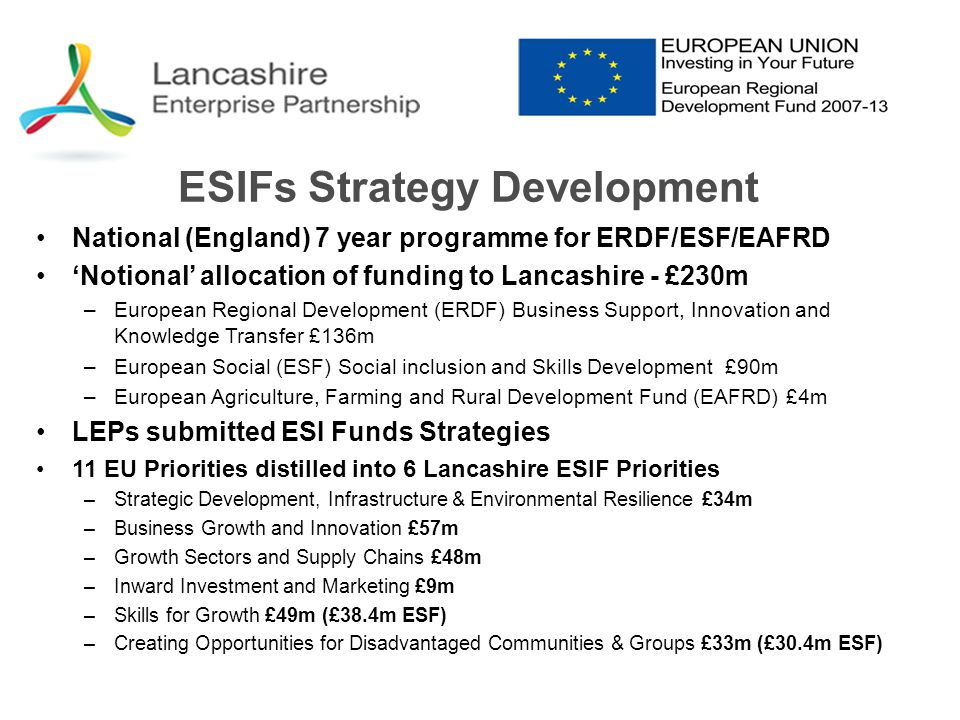 ESIFs Strategy Development National (England) 7 year programme for ERDF/ESF/EAFRD 'Notional' allocation of funding to Lancashire - £230m –European Regional Development (ERDF) Business Support, Innovation and Knowledge Transfer £136m –European Social (ESF) Social inclusion and Skills Development £90m –European Agriculture, Farming and Rural Development Fund (EAFRD) £4m LEPs submitted ESI Funds Strategies 11 EU Priorities distilled into 6 Lancashire ESIF Priorities –Strategic Development, Infrastructure & Environmental Resilience £34m –Business Growth and Innovation £57m –Growth Sectors and Supply Chains £48m –Inward Investment and Marketing £9m –Skills for Growth £49m (£38.4m ESF) –Creating Opportunities for Disadvantaged Communities & Groups £33m (£30.4m ESF)