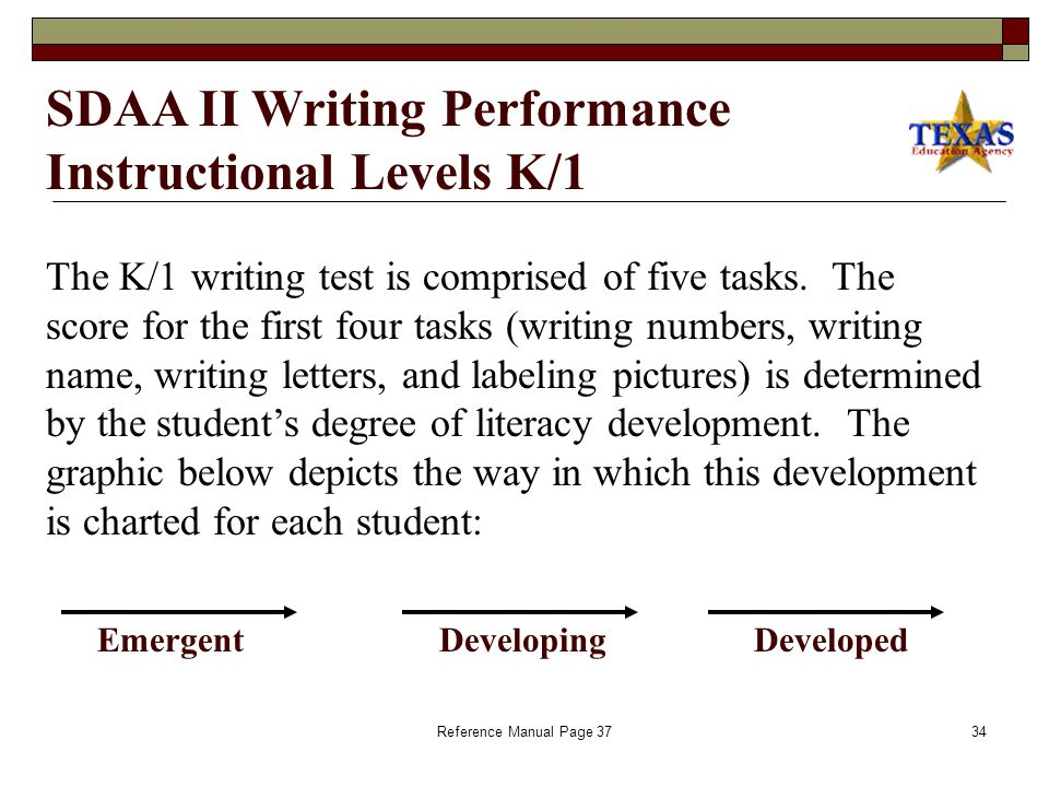 Reference Manual Pages 3733 SDAA II Achievement Level Descriptions Writing  SDAA II Writing Achievement Level Descriptions are provided to assist ARD committees in determining an achievement level which best represents a student's likely performance on the SDAA II writing test.