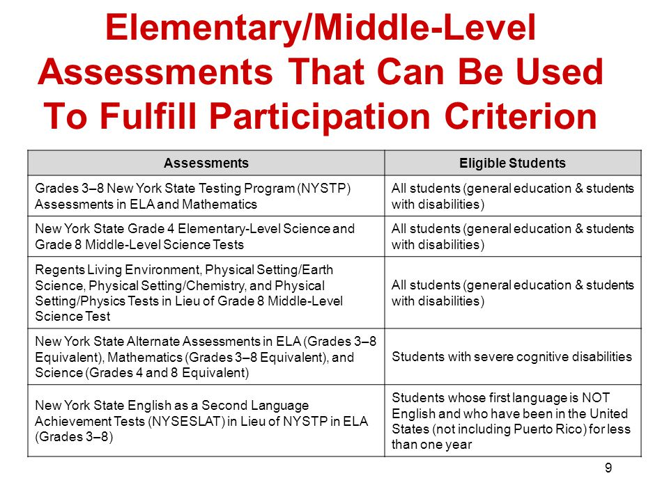 9 Elementary/Middle-Level Assessments That Can Be Used To Fulfill Participation Criterion AssessmentsEligible Students Grades 3–8 New York State Testing Program (NYSTP) Assessments in ELA and Mathematics All students (general education & students with disabilities) New York State Grade 4 Elementary-Level Science and Grade 8 Middle-Level Science Tests All students (general education & students with disabilities) Regents Living Environment, Physical Setting/Earth Science, Physical Setting/Chemistry, and Physical Setting/Physics Tests in Lieu of Grade 8 Middle-Level Science Test All students (general education & students with disabilities) New York State Alternate Assessments in ELA (Grades 3–8 Equivalent), Mathematics (Grades 3–8 Equivalent), and Science (Grades 4 and 8 Equivalent) Students with severe cognitive disabilities New York State English as a Second Language Achievement Tests (NYSESLAT) in Lieu of NYSTP in ELA (Grades 3–8) Students whose first language is NOT English and who have been in the United States (not including Puerto Rico) for less than one year