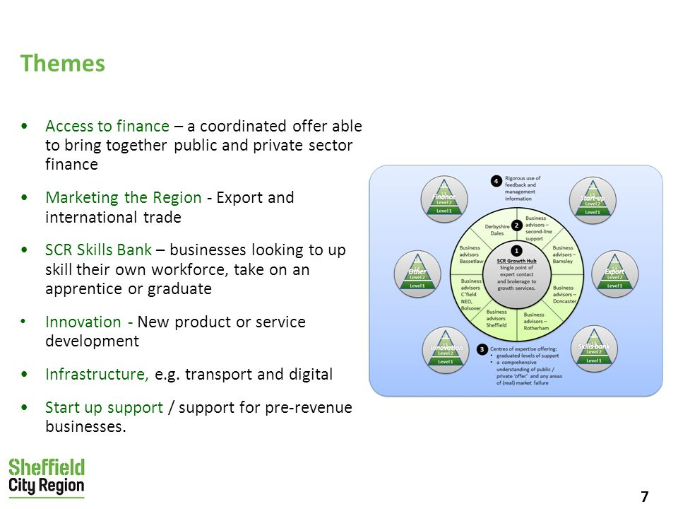 7 Access to finance – a coordinated offer able to bring together public and private sector finance Marketing the Region - Export and international trade SCR Skills Bank – businesses looking to up skill their own workforce, take on an apprentice or graduate Innovation - New product or service development Infrastructure, e.g.