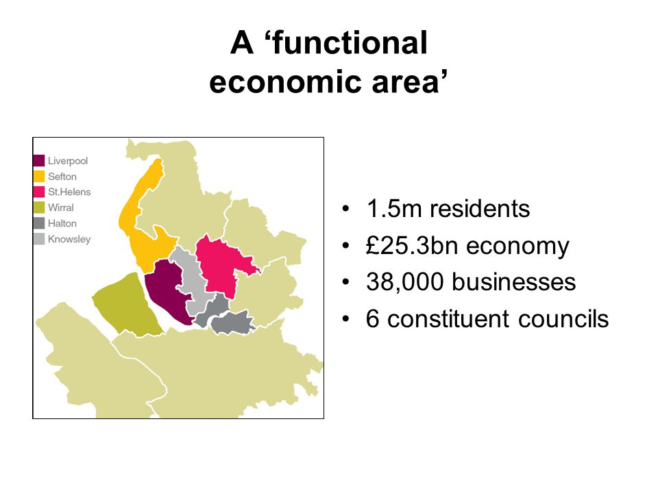 A 'functional economic area' 1.5m residents £25.3bn economy 38,000 businesses 6 constituent councils