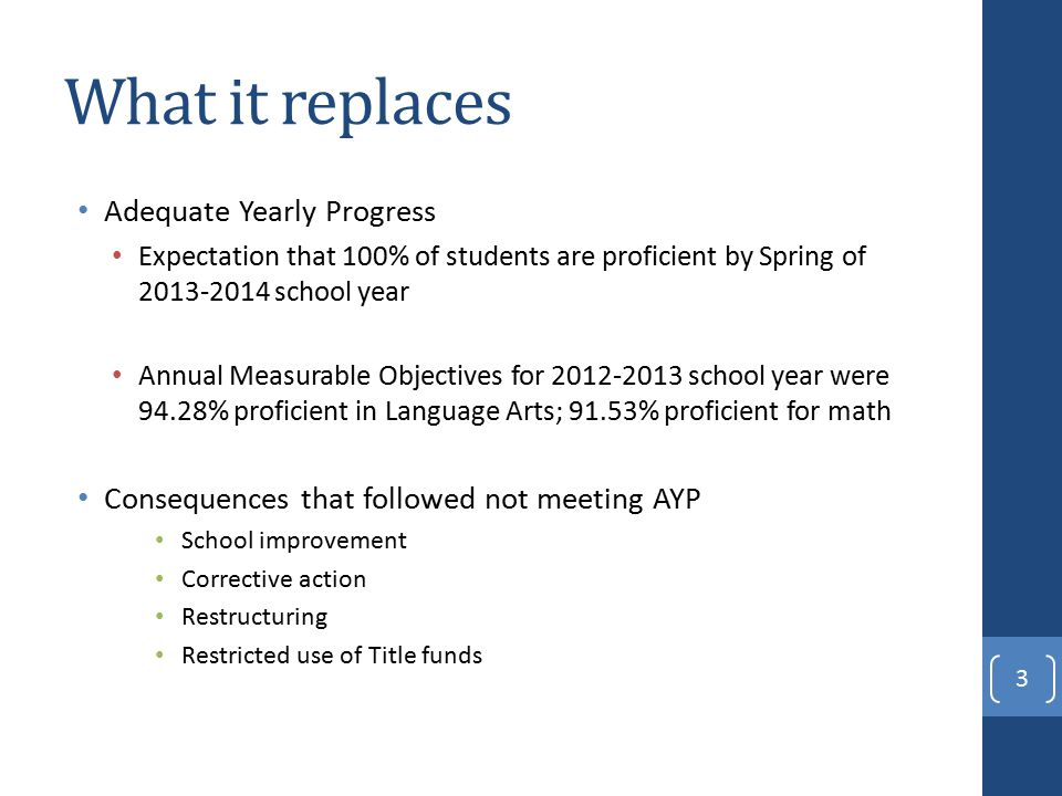 What it replaces Adequate Yearly Progress Expectation that 100% of students are proficient by Spring of school year Annual Measurable Objectives for school year were 94.28% proficient in Language Arts; 91.53% proficient for math Consequences that followed not meeting AYP School improvement Corrective action Restructuring Restricted use of Title funds 3