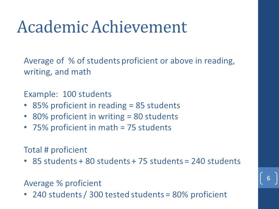 Academic Achievement 6 Average of % of students proficient or above in reading, writing, and math Example: 100 students 85% proficient in reading = 85 students 80% proficient in writing = 80 students 75% proficient in math = 75 students Total # proficient 85 students + 80 students + 75 students = 240 students Average % proficient 240 students / 300 tested students = 80% proficient