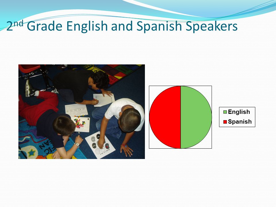 2 nd Grade English and Spanish Speakers