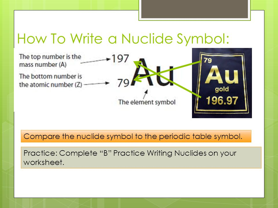 Chemistry march 7 8 2013 ms boon catalyst what are the how to write a nuclide symbol compare the nuclide symbol to the periodic table symbol urtaz Images