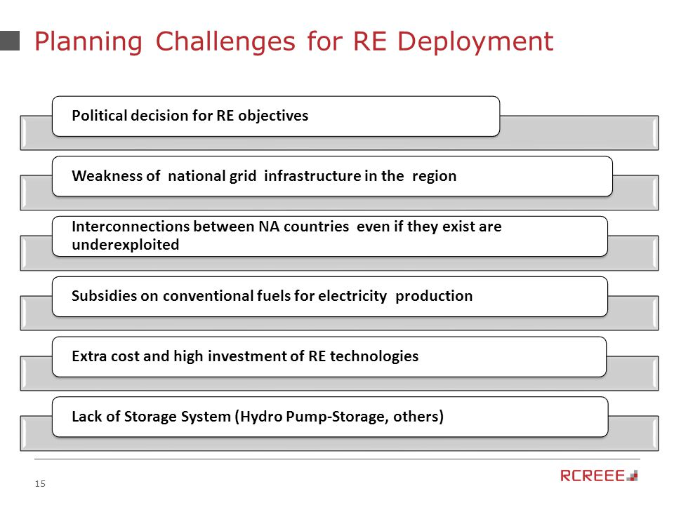 15 Planning Challenges for RE Deployment Political decision for RE objectivesWeakness of national grid infrastructure in the region Interconnections between NA countries even if they exist are underexploited Subsidies on conventional fuels for electricity production Extra cost and high investment of RE technologiesLack of Storage System (Hydro Pump-Storage, others)